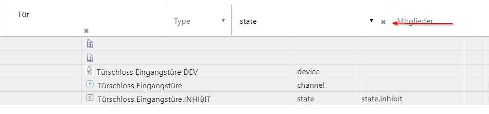 Korrigierter Datenpunkt des Widgets